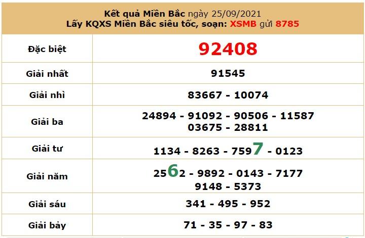 Dự đoán XSMB ngày 26/9/2021 6