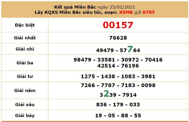 Soi cầu dự đoán XSMB 27/1/2021 hôm nay thứ 4 7