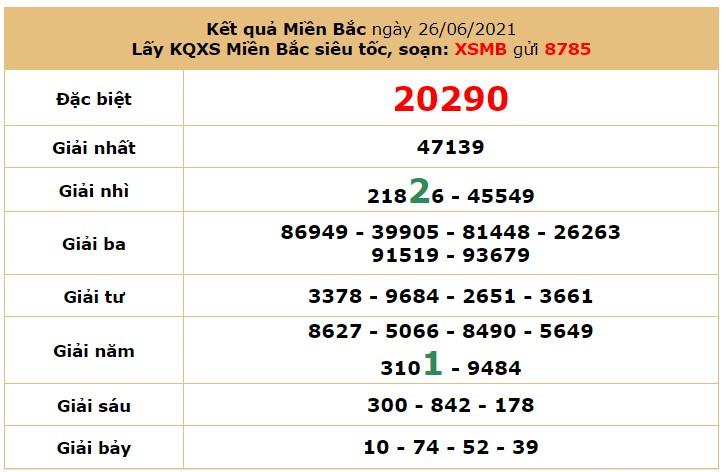 Dự đoán XSMB ngày 27/6/2021 - Soi cầu xổ số miền Bắc Chủ Nhật hôm nay  6