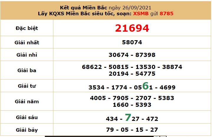 Dự đoán XSMB ngày 27/9/2021 6