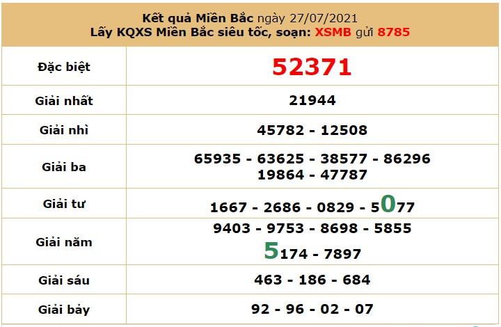 Dự đoán XSMB ngày 28/7/2021 5