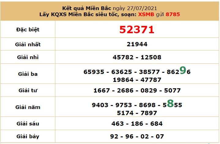 Dự đoán XSMB ngày 28/7/2021 7