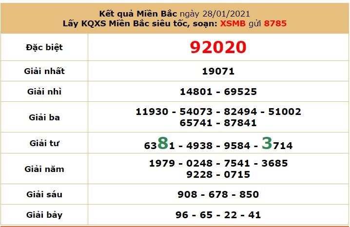 Soi cầudự đoán XSMB 29/1/2021 hôm nay thứ 6 6
