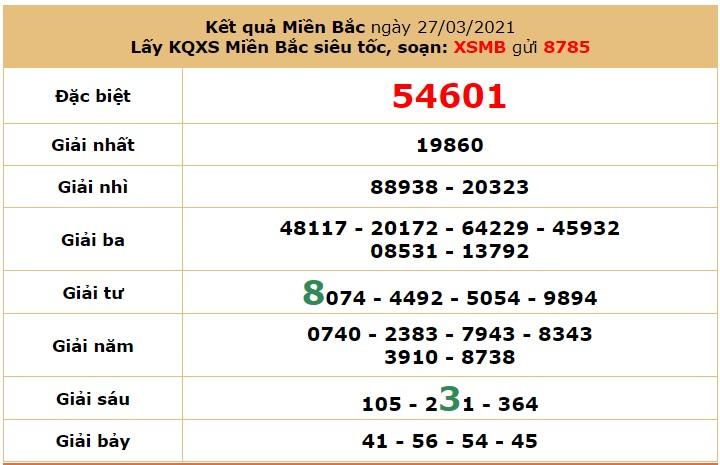 Soi cầu dự đoán XSMB 29/3/2021 hôm nay thứ 2 7