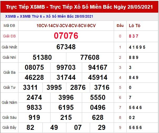 Dự đoán XSMB 29/5 - Soi cầu xổ số miền Bắc 29/5/2021 hôm nay thứ 7 1