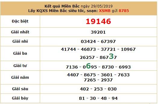 Dự đoán XSMB 29/5 - Soi cầu xổ số miền Bắc 29/5/2021 hôm nay thứ 7 7