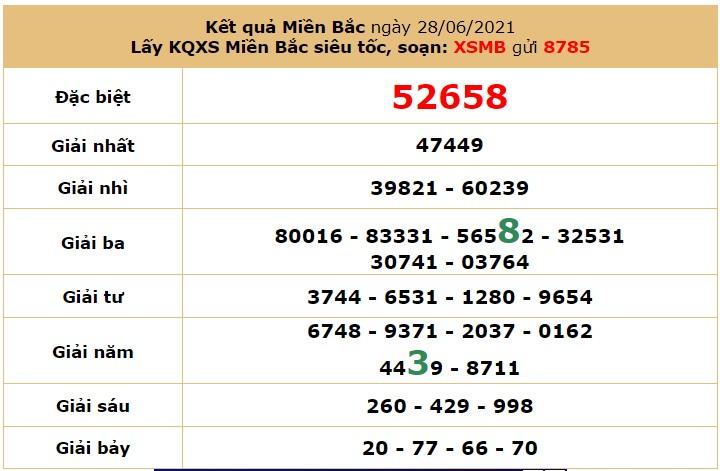 Soi cầu dự đoánKQXSMB 29/6/2021 cho cầu chạy 5 ngày