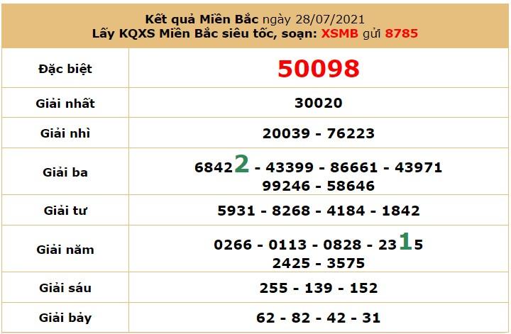 Dự đoán XSMB ngày 29/7/2021 6
