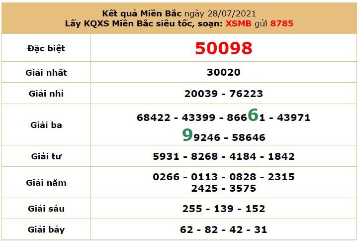 Dự đoán XSMB ngày 29/7/2021 7