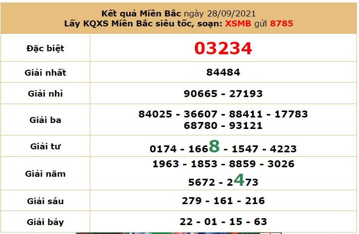 Dự đoán XSMB ngày 29/9/2021 6