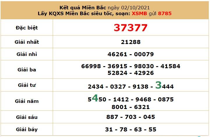 Dự đoán XSMB ngày 3/10/2021 5
