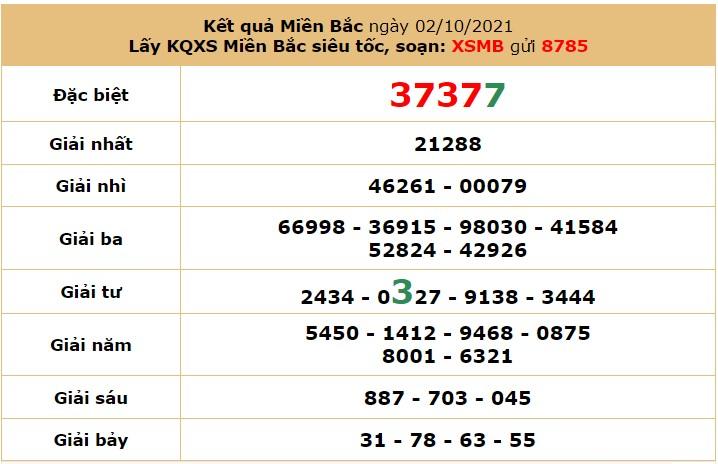 Dự đoán XSMB ngày 3/10/2021 6