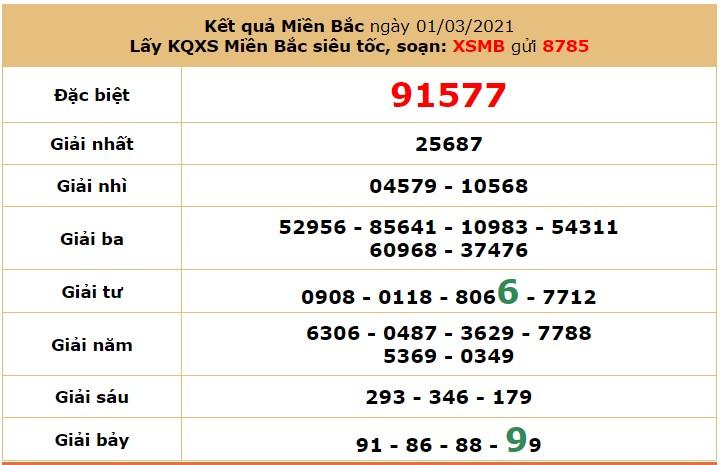 Soi cầu dự đoán XSMB 3/3/2021 hôm nay thứ 4 7