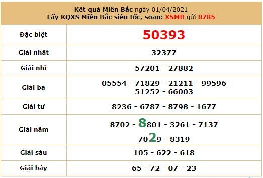 Soi cầudự đoán XSMB 3/4/2021 hôm nay thứ 7 7