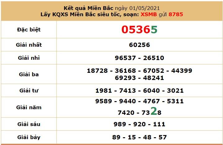 Soi cầu dự đoán XSMB 3/5/2021 hôm nay thứ 2 7