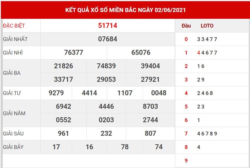 Dự đoán XSMB 3/6/2021 - Soi cầu xổ số miền Bắc 3/6/2021 VIP nhất 1