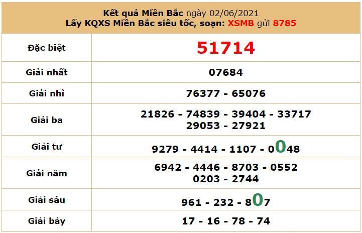 Dự đoán XSMB 3/6/2021 - Soi cầu xổ số miền Bắc 3/6/2021 VIP nhất 6