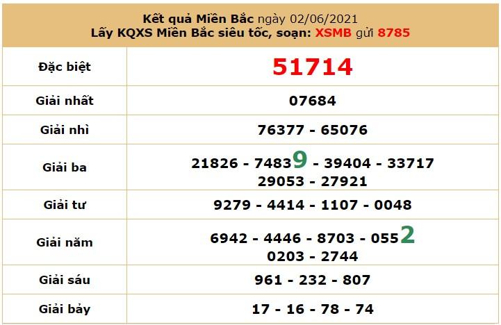 Dự đoán XSMB 3/6/2021 - Soi cầu xổ số miền Bắc 3/6/2021 VIP nhất 8