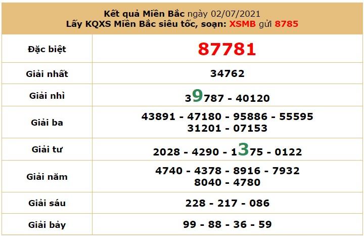 Dự đoán XSMB ngày 3/7/2021 7