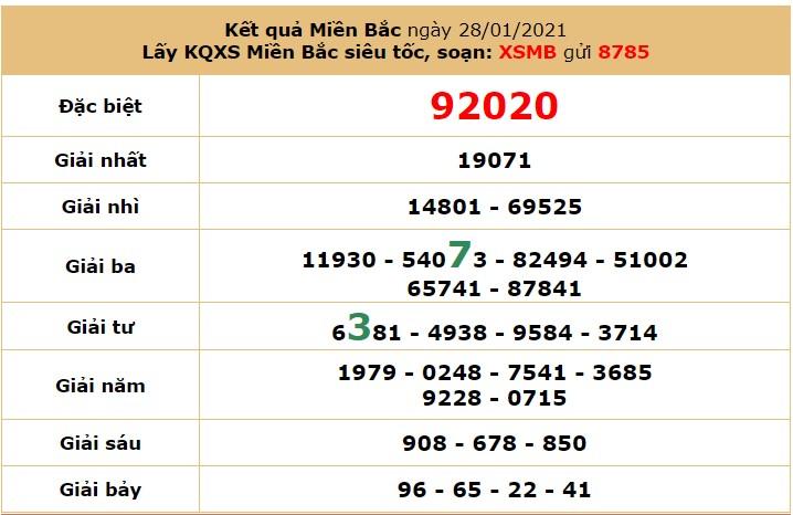 Soi cầudự đoán XSMB 30/1/2021 hôm nay thứ 7 7