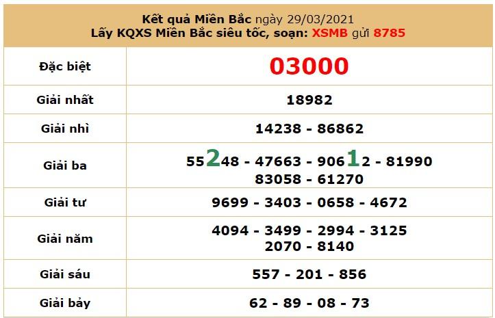 Soi cầudự đoán XSMB 30/3/2021 hôm nay thứ 3 6