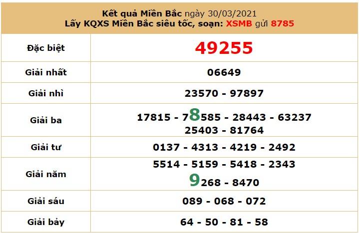 Soi cầu dự đoán XSMB 31/3/2021 hôm nay thứ 4 6