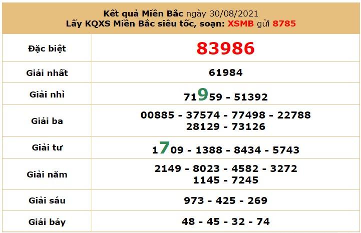 Dự đoán XSMB ngày 31/8/2021 6