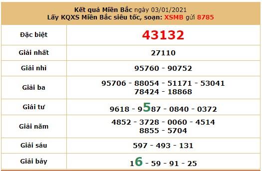 Soi cầu dự đoán XSMB 4/1/2021 hôm nay thứ 2 6