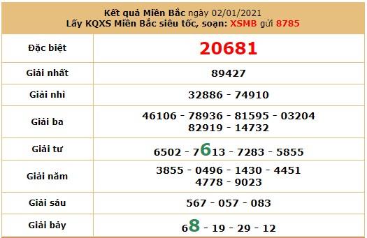 Soi cầu dự đoán XSMB 4/1/2021 hôm nay thứ 2 7