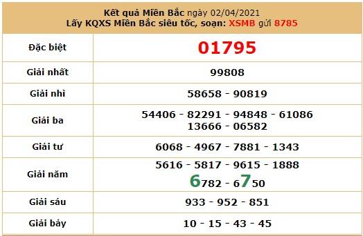 Soi cầu dự đoán XSMB 4/4/2021 hôm nay Chủ Nhật 7