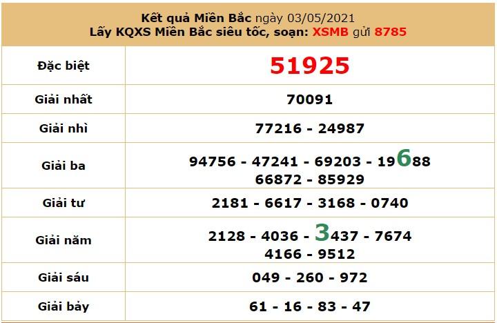 Soi cầudự đoán XSMB 4/5/2021 hôm nay thứ 3 6