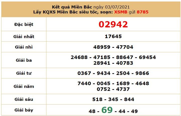 Dự đoán XSMB ngày 4/7/2021 7