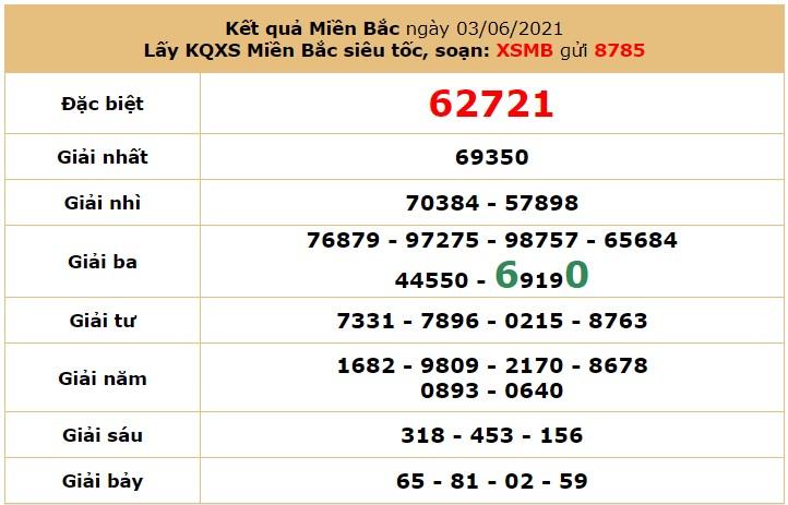 Dự đoán XSMB 4/6/2021 - Soi cầu xổ số miền Bắc 4/6/2021 VIP nhất 7