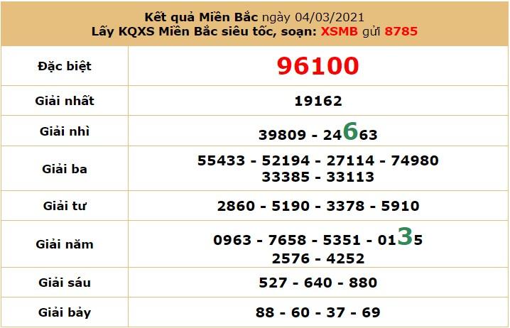 Soi cầu XSMB ngày 5/3/2021 qua cầu chạy từ vị trí 1-106 trong 2 ngày