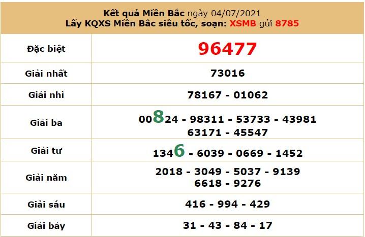 Dự đoán XSMB ngày 5/7/2021 6