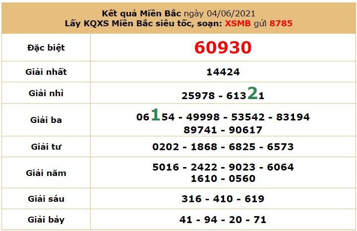 Dự đoán XSMB 5/6/2021 6