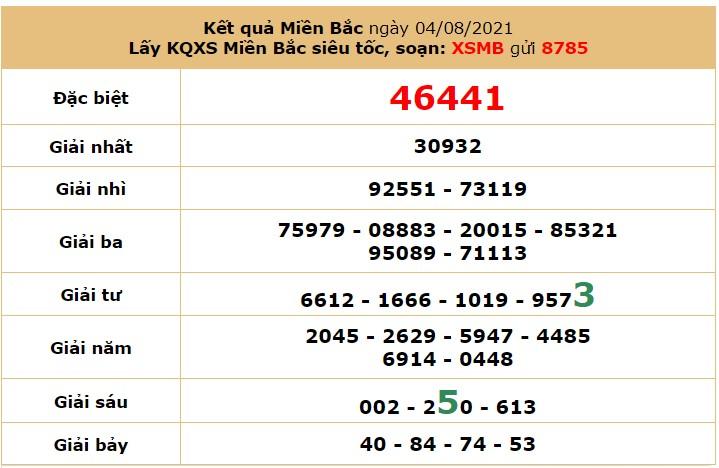 Dự đoán XSMB ngày 5/8/2021 6