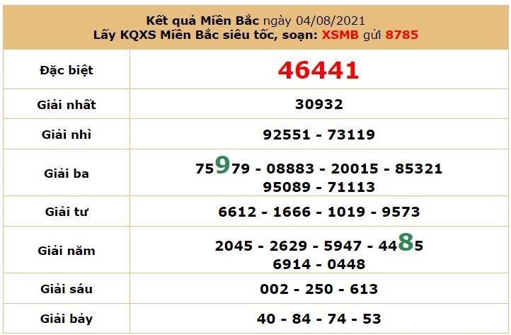Dự đoán XSMB ngày 5/8/2021 7