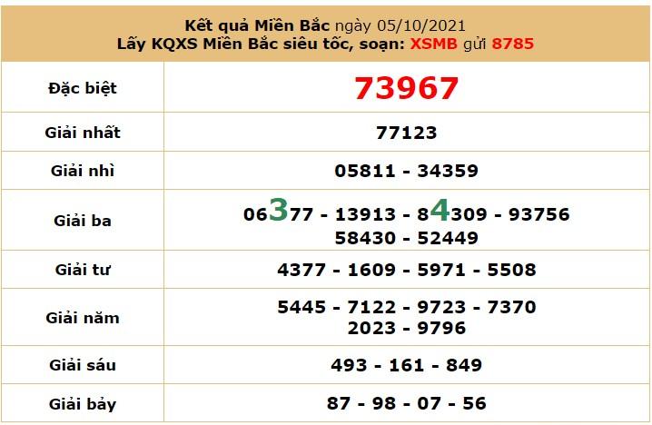 Dự đoán XSMB ngày 6/10/2021 5