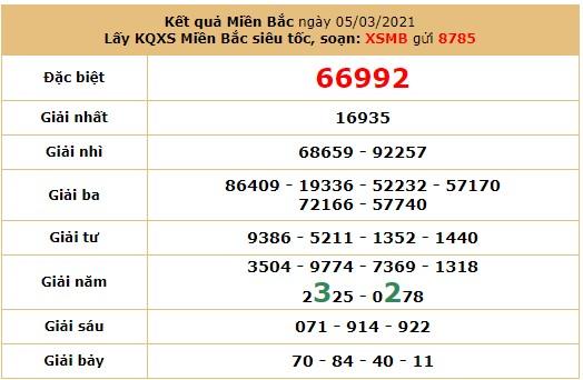 Soi cầudự đoán XSMB 6/3/2021 hôm nay thứ 7 6