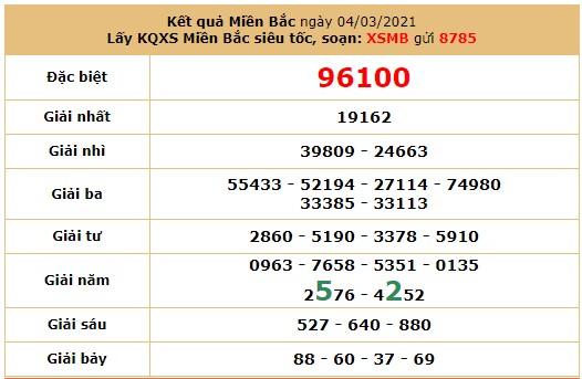 Soi cầudự đoán XSMB 6/3/2021 hôm nay thứ 7 7