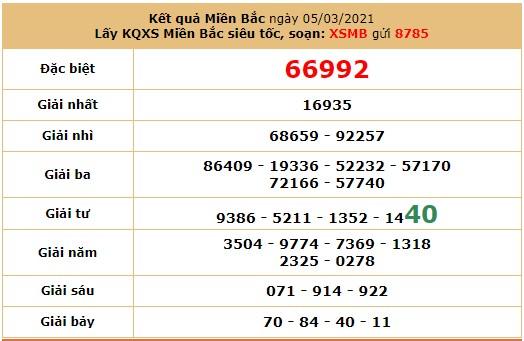 Soi cầu dự đoán XSMB 7/3/2021 hôm nay Chủ Nhật 7
