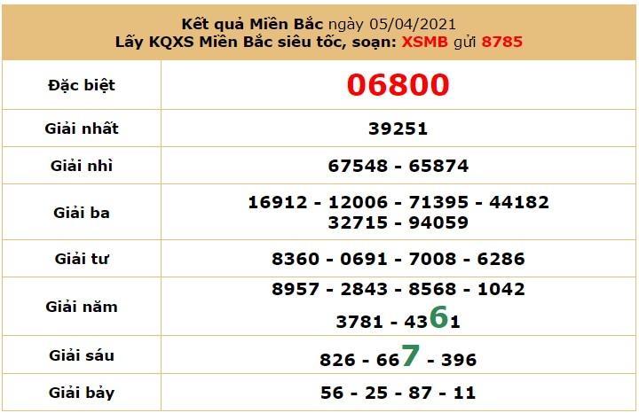 Soi cầudự đoán XSMB 6/4/2021 hôm nay thứ 3 6
