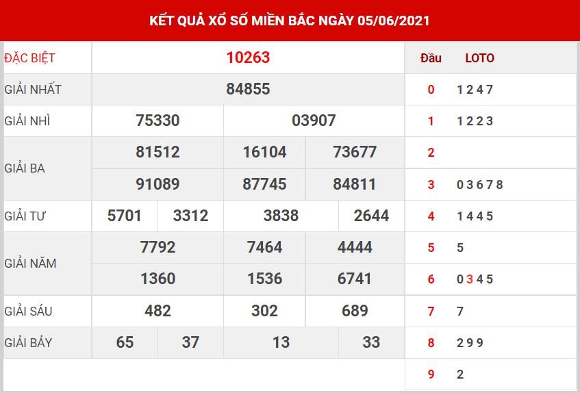 Dự đoán XSMB 6/6/2021 - Soi cầu xổ số miền Bắc 6/6/2021 VIP nhất 1