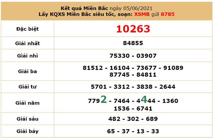 Dự đoán XSMB 6/6/2021 - Soi cầu xổ số miền Bắc 6/6/2021 VIP nhất 6