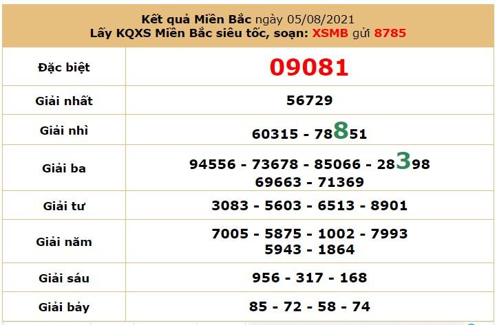 Dự đoán XSMB ngày 06/8/2021 7