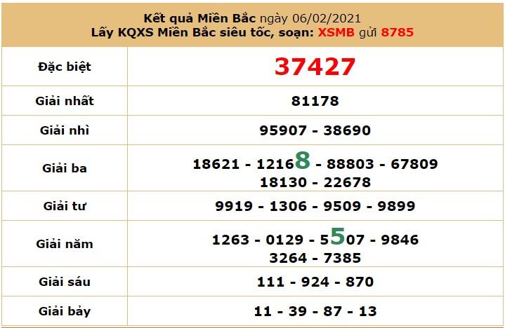 Soi cầu dự đoán XSMB 7/2/2021 hôm nay Chủ Nhật 6
