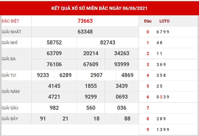 Dự đoán XSMB 7/6/2021 - Soi cầu xổ số miền Bắc 7/6/2021 VIP nhất 1