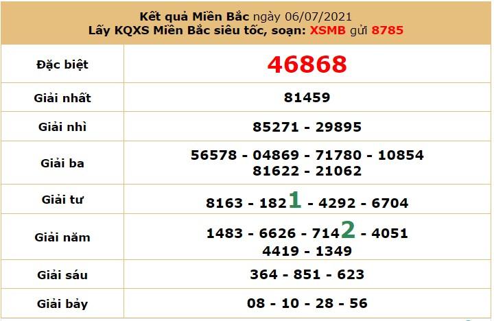 Dự đoán XSMB ngày 7/7/2021 6