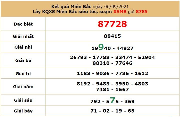 Dự đoán XSMB ngày 7/9/2021 7